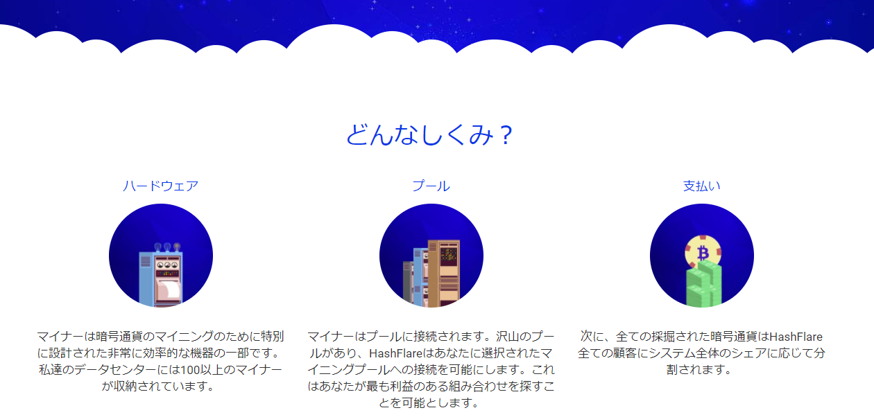 概要日本語
